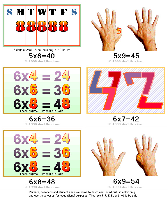 photo relating to Printable Multiplication Flashcards referred to as MATH